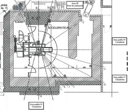 Configuration of the accelerator and identification of zones and protection levels.